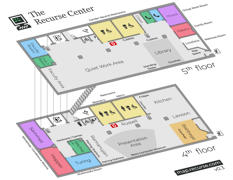 The Recurse Center, month 2